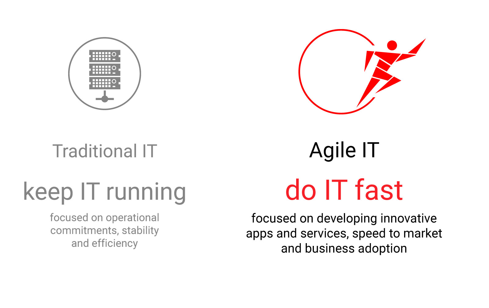about-us-agile-IT