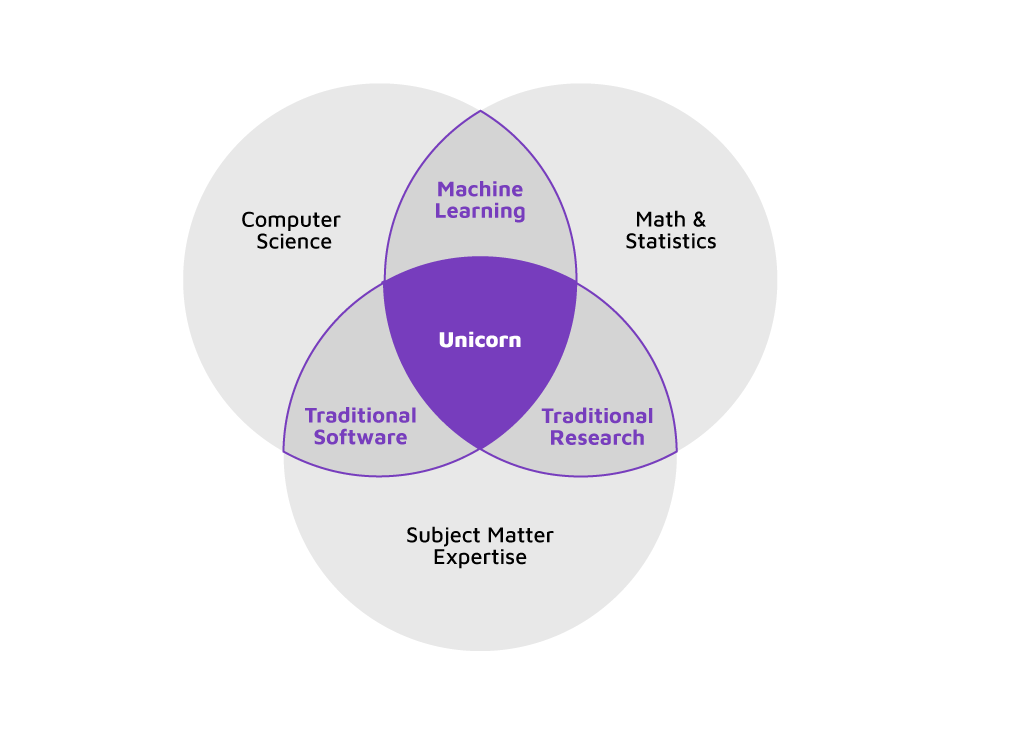 data-science-2